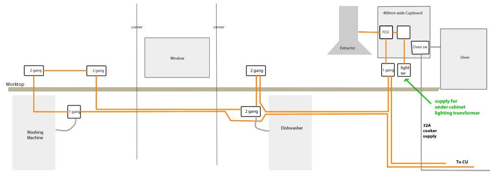 medium resolution of wiring diagram for a kitchen