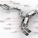 Apr Mk7 Mk7 5 Golf R Catback Exhaust Systems