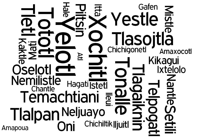 Ejercicios para el aprendizaje de la lengua náhuatl