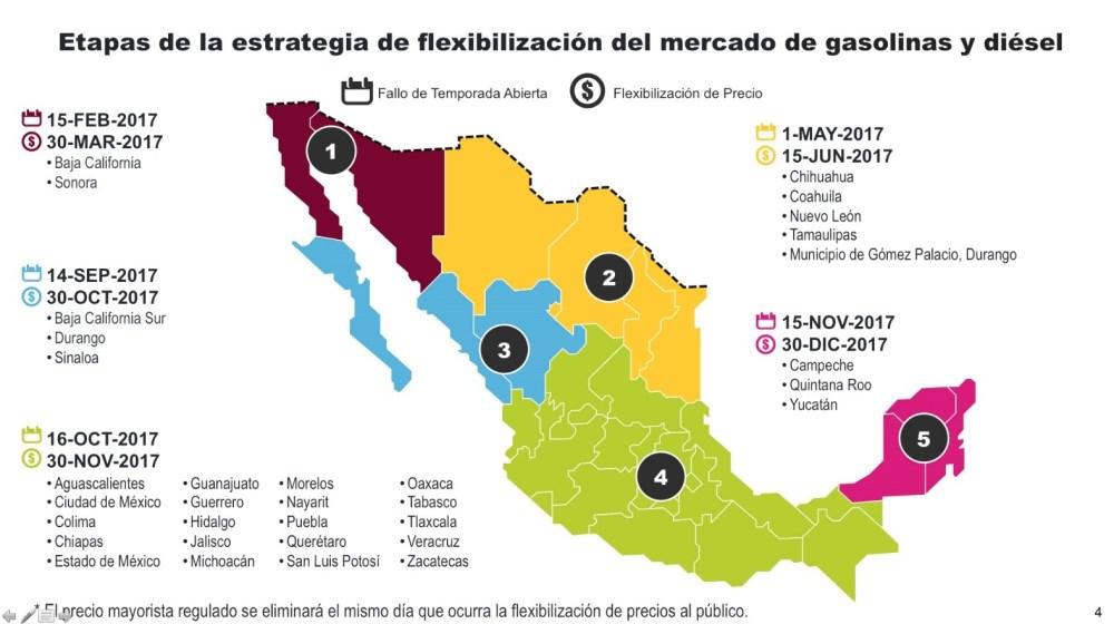 Fechas de aumento de precio de gasolina en México.