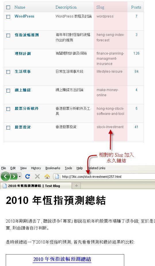 WordPress 中文永久鏈結搜索引擎優化 – GoBizNow Web Development