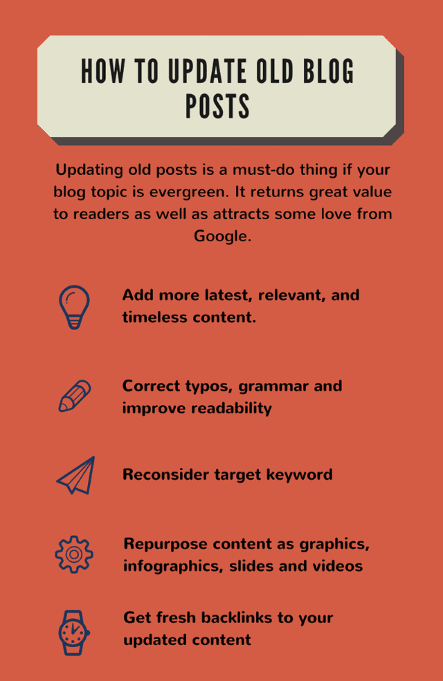 Infographic on updating old blog posts
