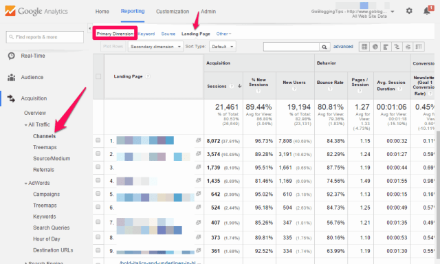 Organic traffic landing pages in Google Analytics