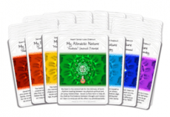 Seven-Chakras-Your-Nature-Cards-300x207