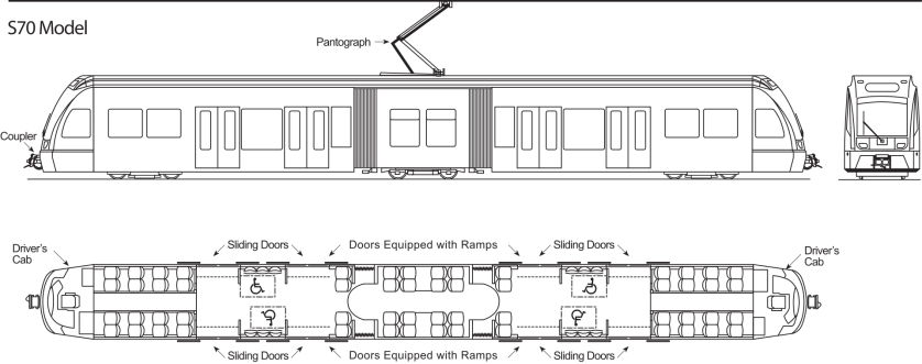 Diagram of Siemens S70 Light Rail Vehicle