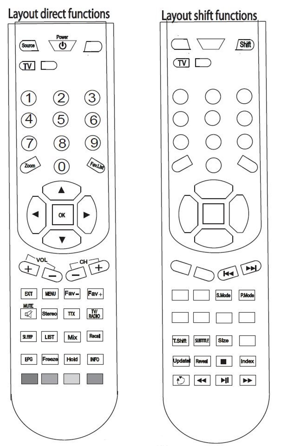 Remote Controls BAUHN : Replacement Remote Control for