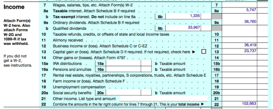 2015 Form 1040 Income