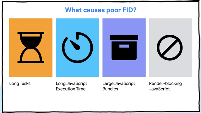 Google search changes poor FID