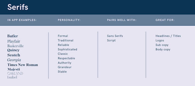 Examples of serif fonts