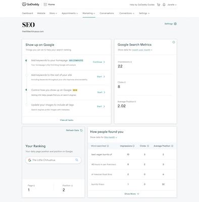 SEO dashboard example in Websites + Marketing