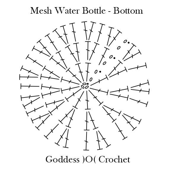 Crochet Chart Ibovnathandedecker