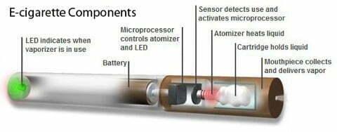 Hvordan virker en e-cigaret - billige e-cigaretter og e-væske