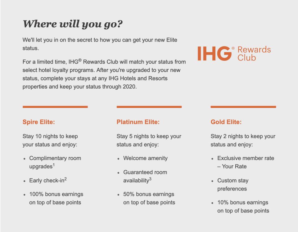 IHG Status Challenge
