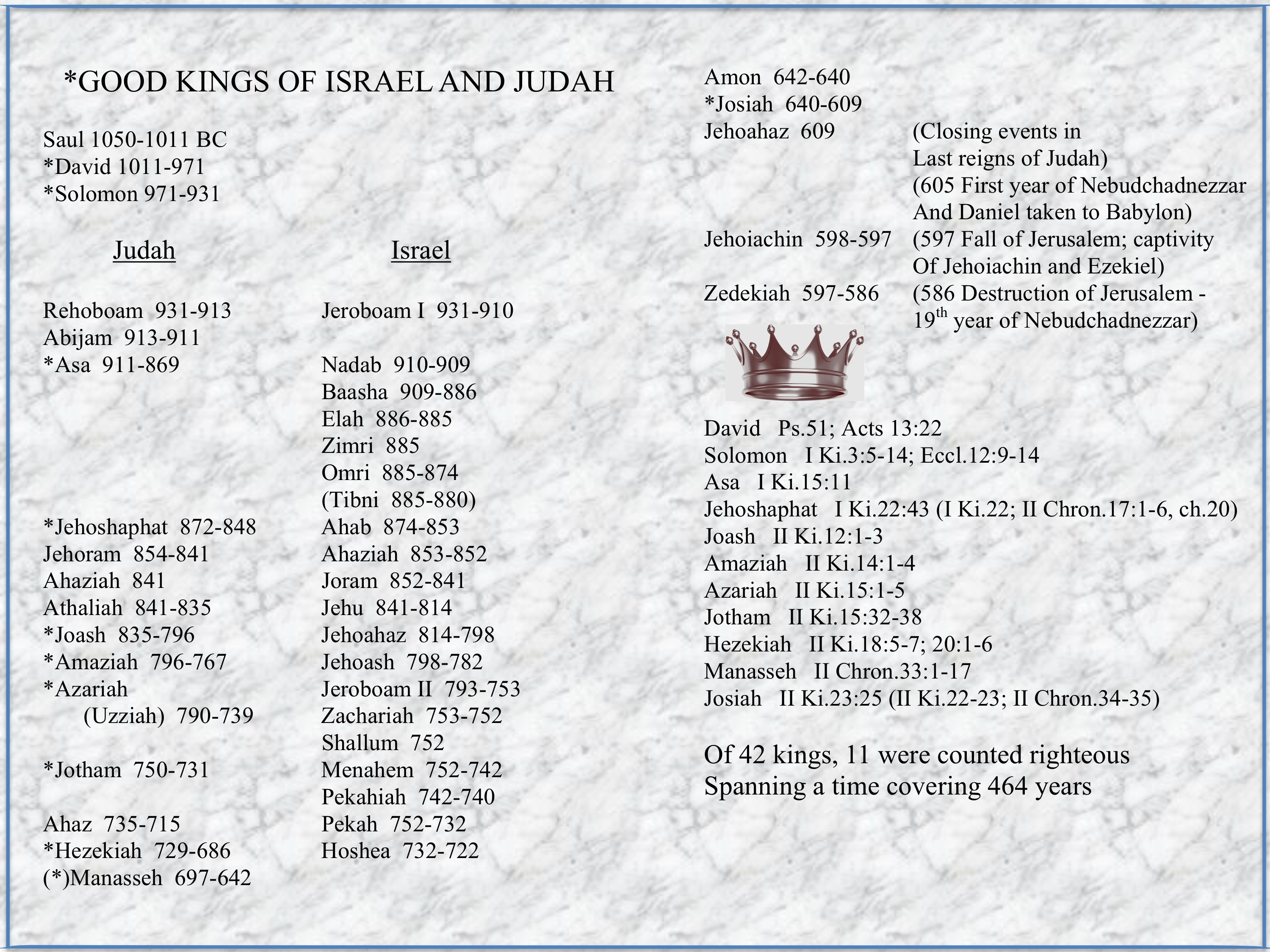 Chart Of King Davids And Sauls Relationships Picture