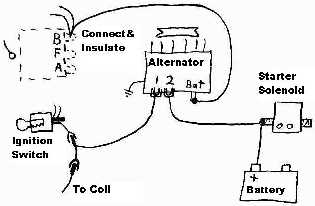 One Wire Alternator Ammeter Diagram Easyist : 43 Wiring