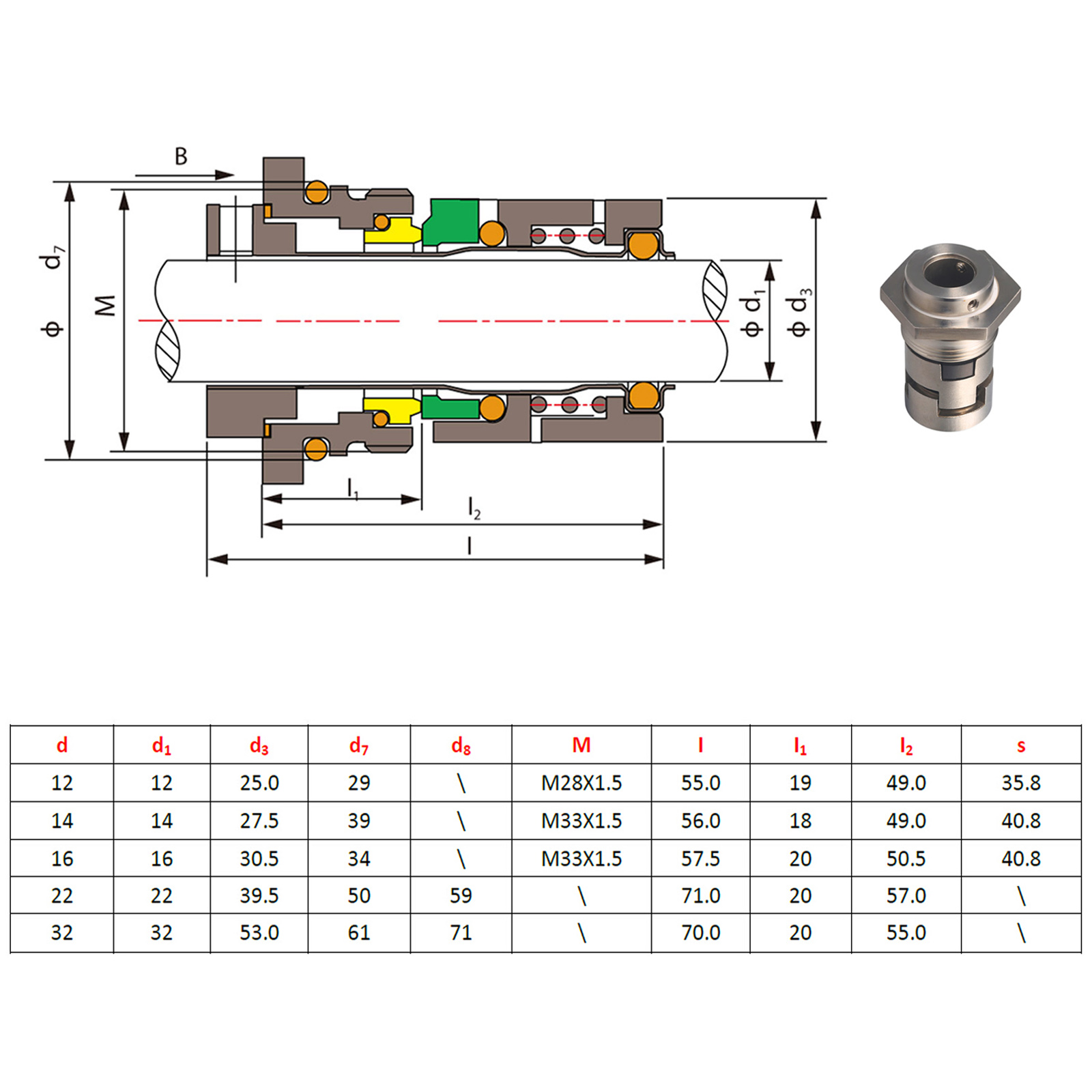 grundfos cr pump wiring diagram alpine ktp 445u gogoal mechanical seal shaft size 12mm cartridge