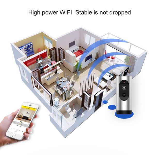 Indoor Security IP Camera 2.0 MP