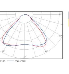 beam angle 90 degree [ 1395 x 833 Pixel ]