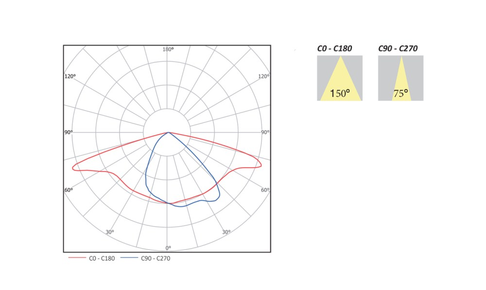 medium resolution of beam angle tunnel