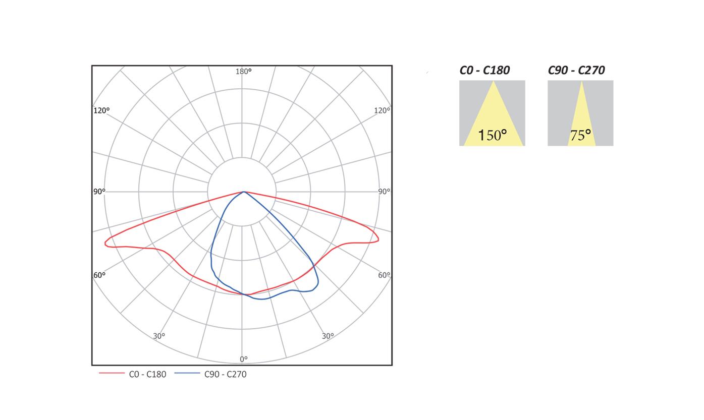 hight resolution of beam angle tunnel