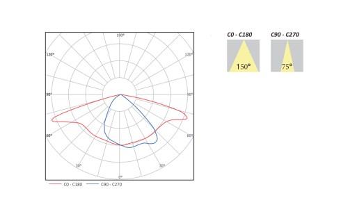 small resolution of beam angle tunnel