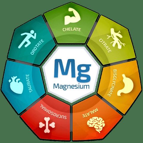 Magnesium Breakthrough Spectrum Wheel