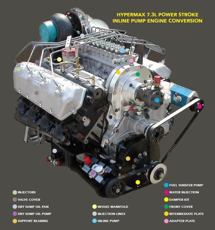 1992 mazda b2200 alternator wiring diagram vw mk4 radio 7 3 powerstroke engine - circuit maker
