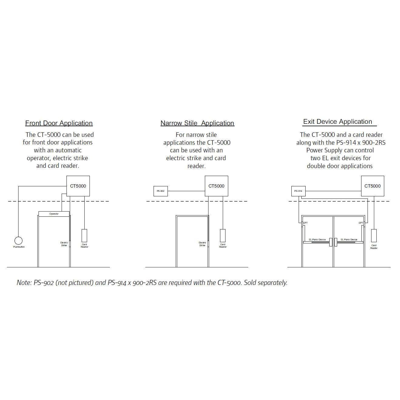 Von Duprin Wiring Harnes Schlage Wire Harness Diagram Libraries Hight Resolution Of Ps914 Best Site Panic Hardware