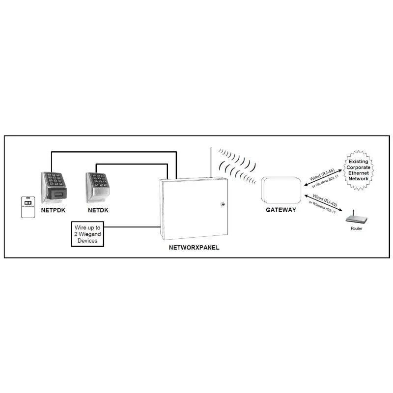 Networx NETPANEL Wireless Prox/PIN 2-Door Controller