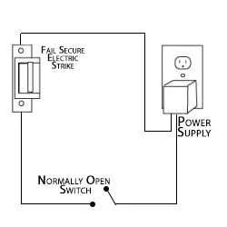 Buzz-In Electric Strike Kit of Aluminum Frame Glass Doors