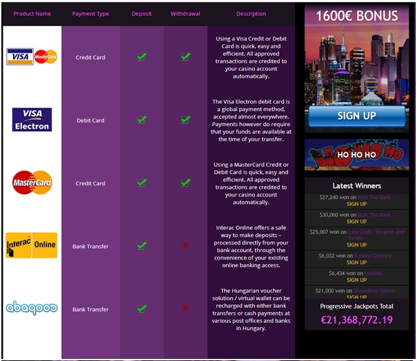 Jackpot stad casino Bankieren en opnemen