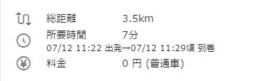 君津駅から友理 所要時間