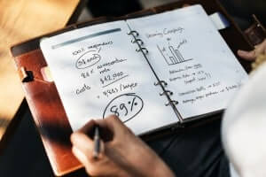 Creating Business Activity Plan