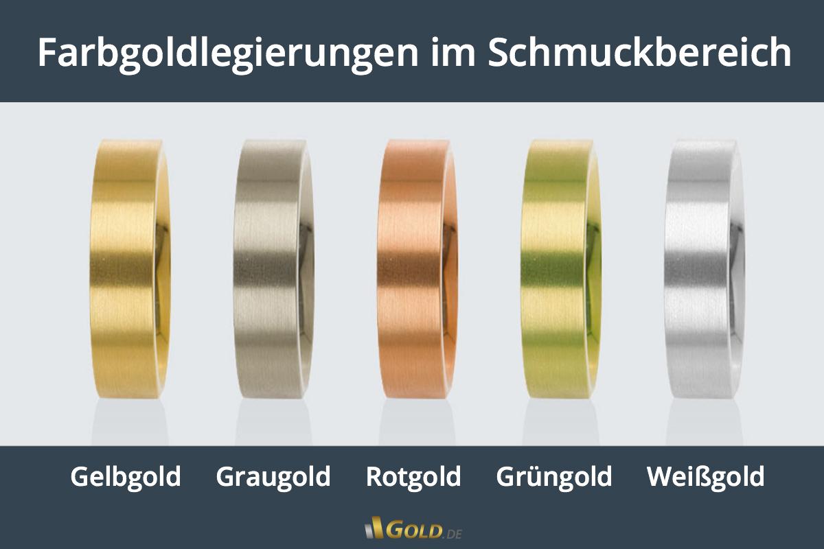 Goldlegierungen Von 333 bis 9999  Preise Fakten Infos