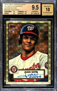 Juan Soto Rookie Card Checklist