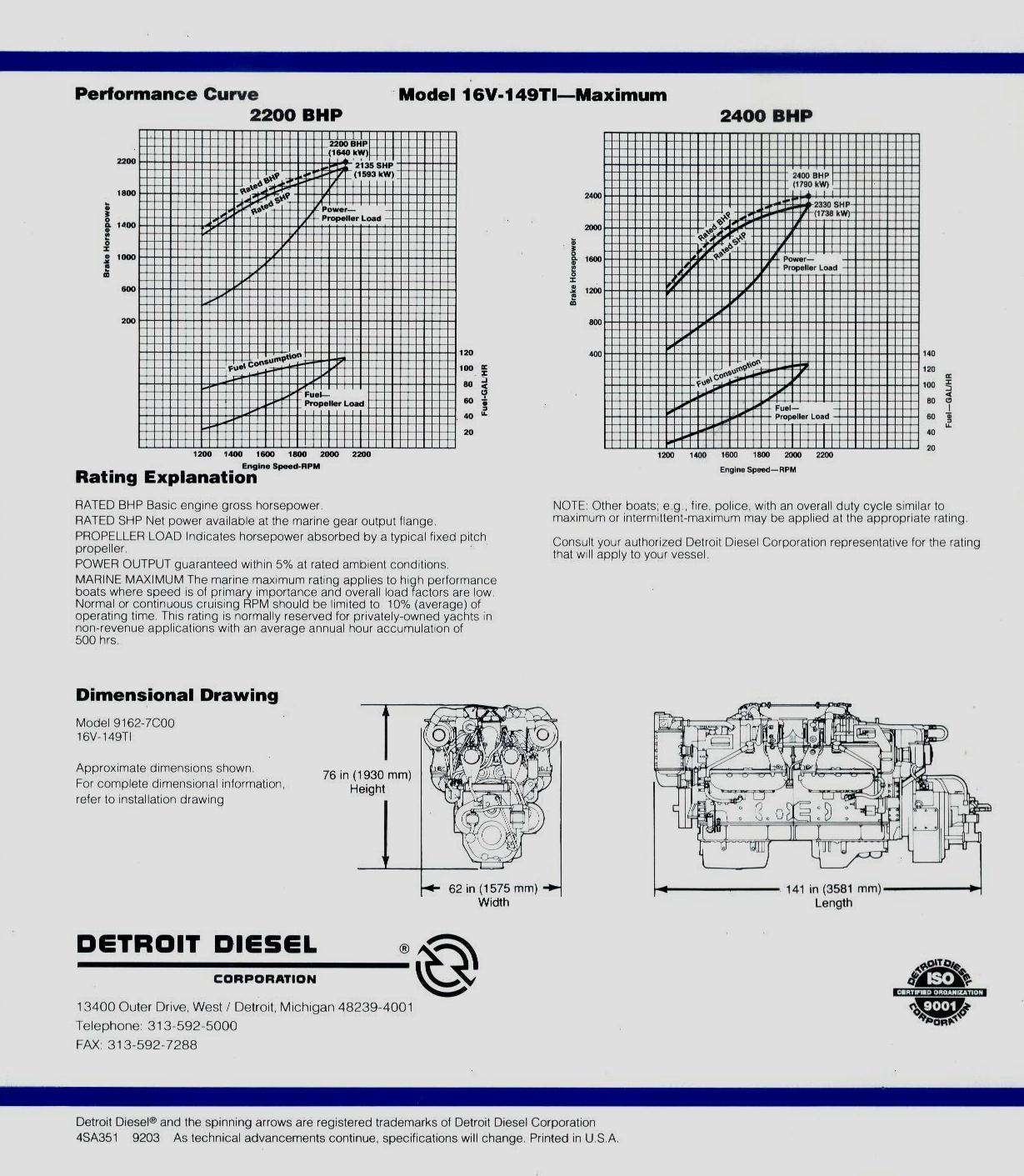 2008 Porsche Boxster Fuse Box. Porsche. Auto Fuse Box Diagram