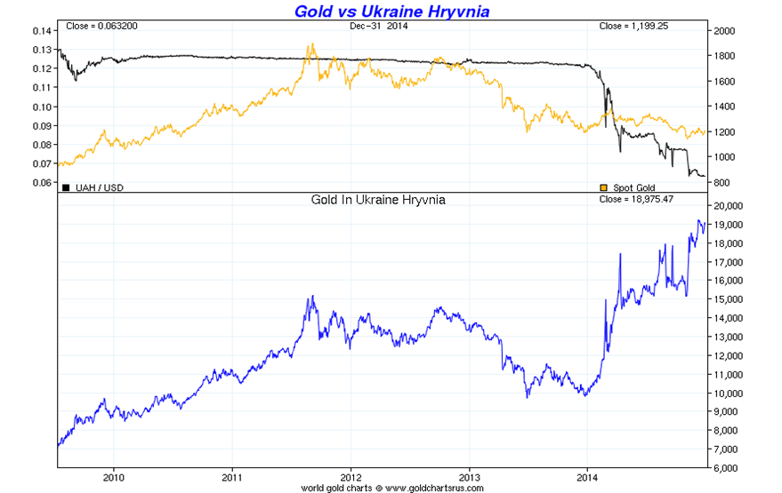 GoldCore_Gold_2013_Review_2014_Outlook_6