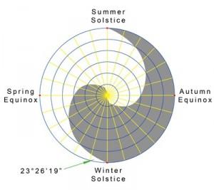 Solar-yin-and-yang-copyright-Belsebuub.com_resize-300x267
