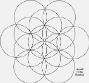 神聖幾何與生命之花 60
