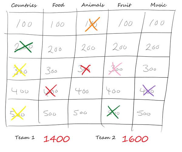 6 Whiteboard Games for the Elderly