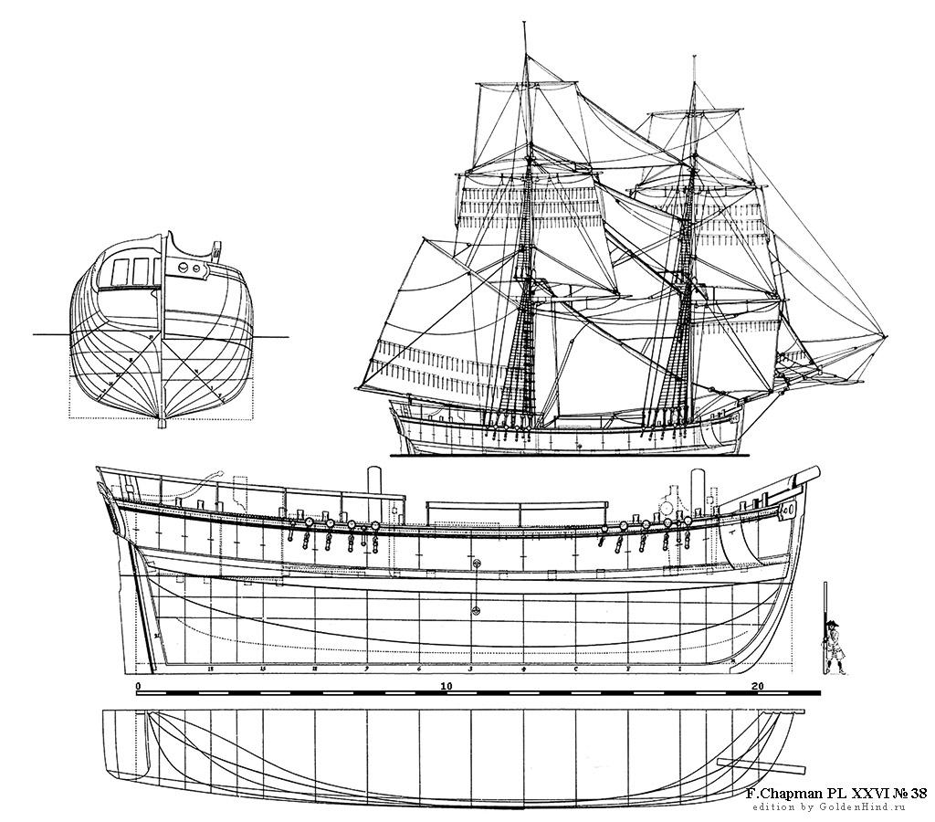 Architectura Navalis Mercatoria Xxvi