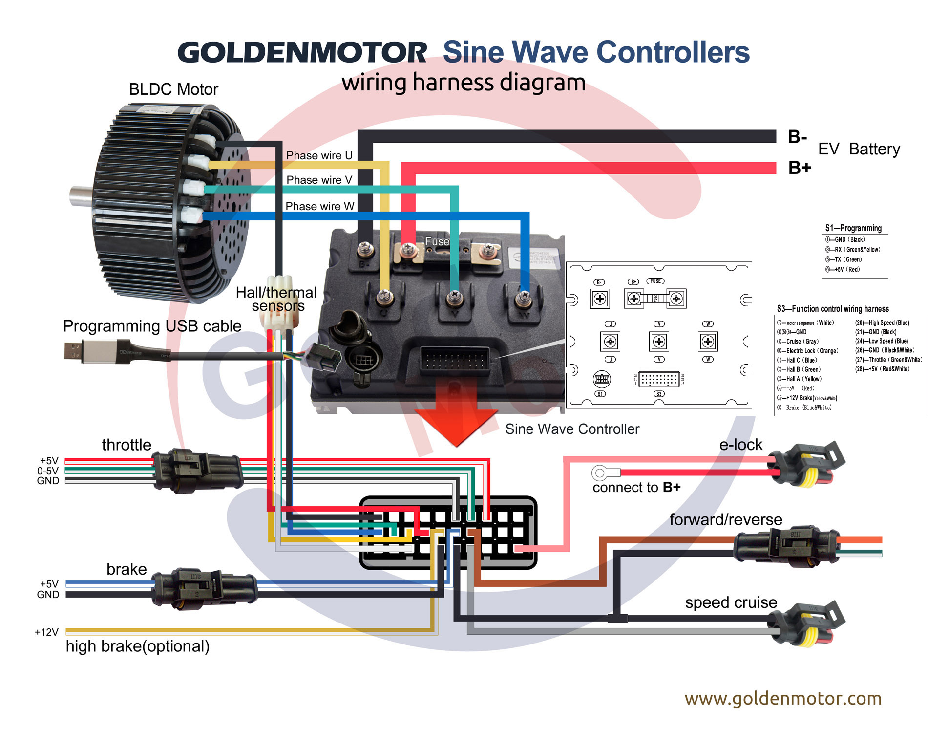 Uvw Electric Motor Wiring Diagram In Addition 3 Phase Motor Wiring