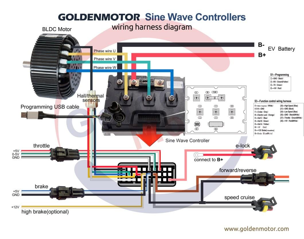 Brushless Dc Motor Controller Pdf Control Circuit Diagram Bldc House Wiring
