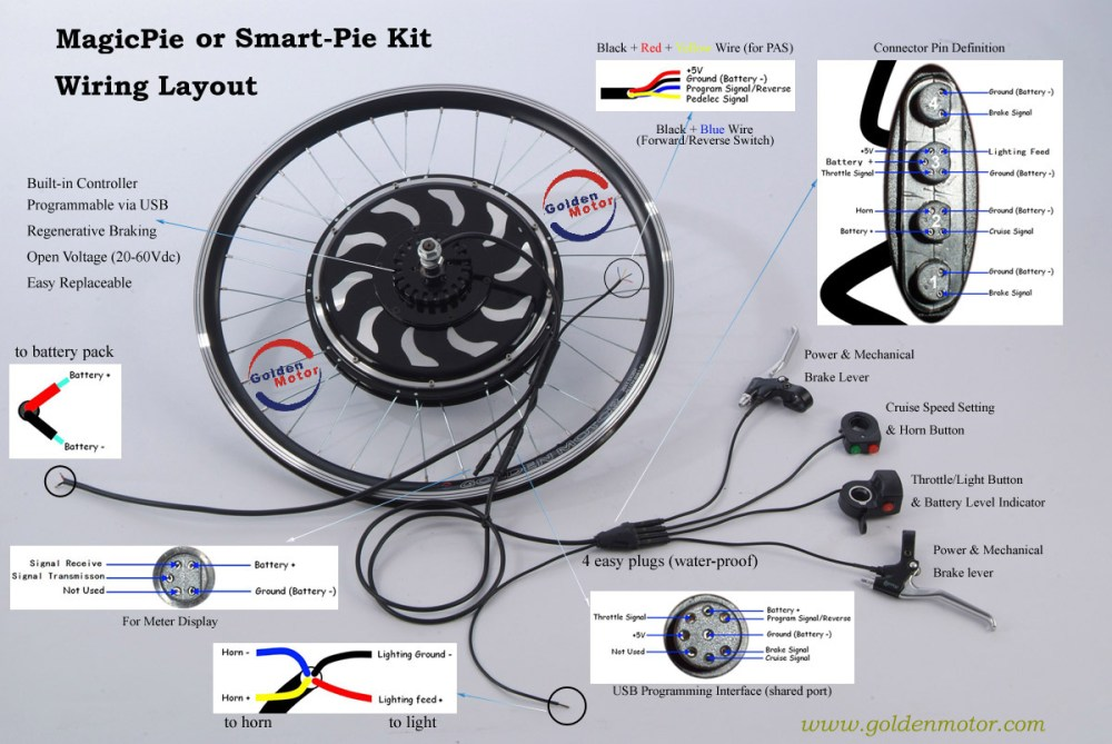 medium resolution of bike conversion kits hub motor magic pie edge lifepo4 batteryfree download magicpie 3 u0026 smart pie wiring layout jpg magicpie 2 wiring diagram