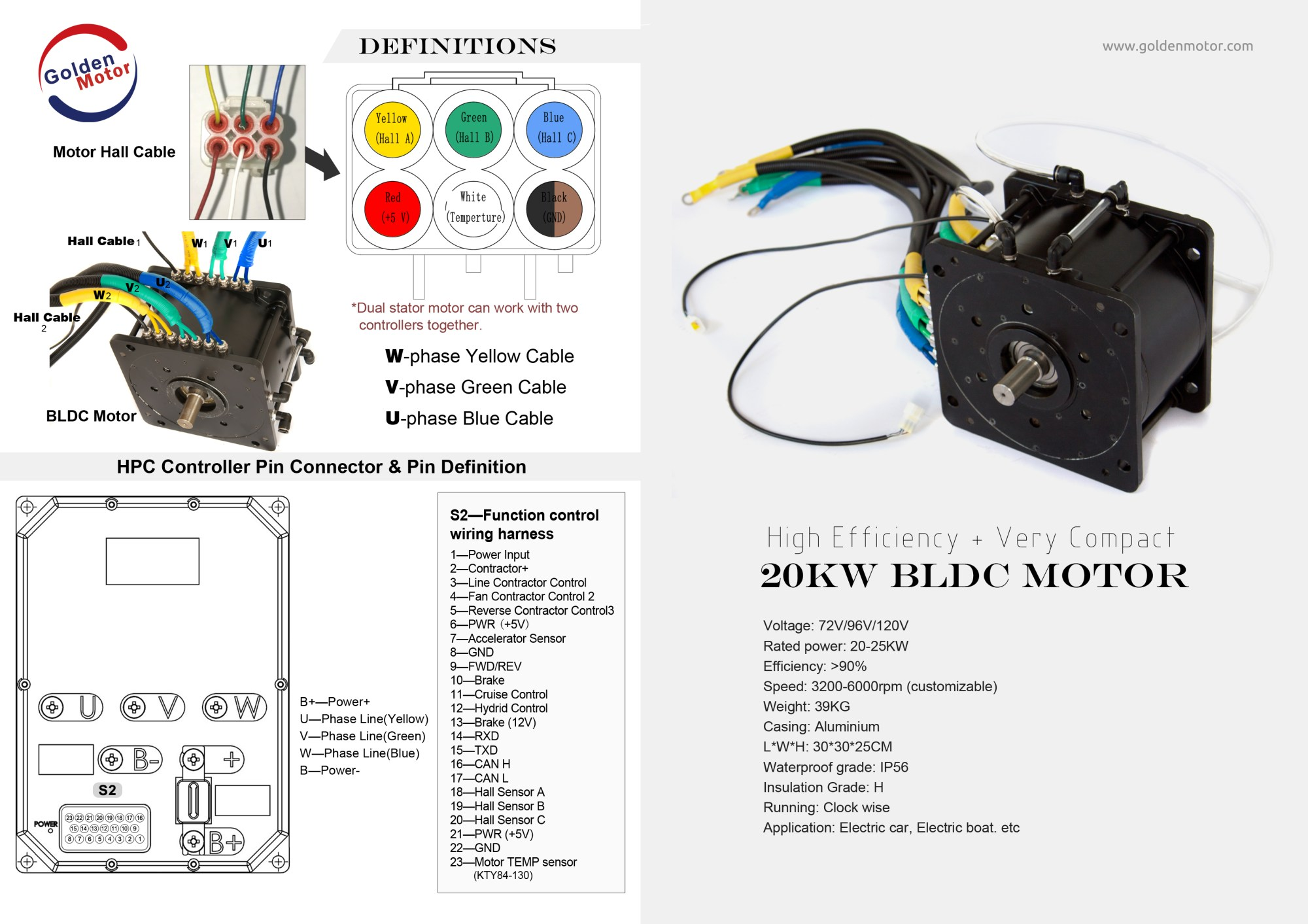 hight resolution of  motor wiring