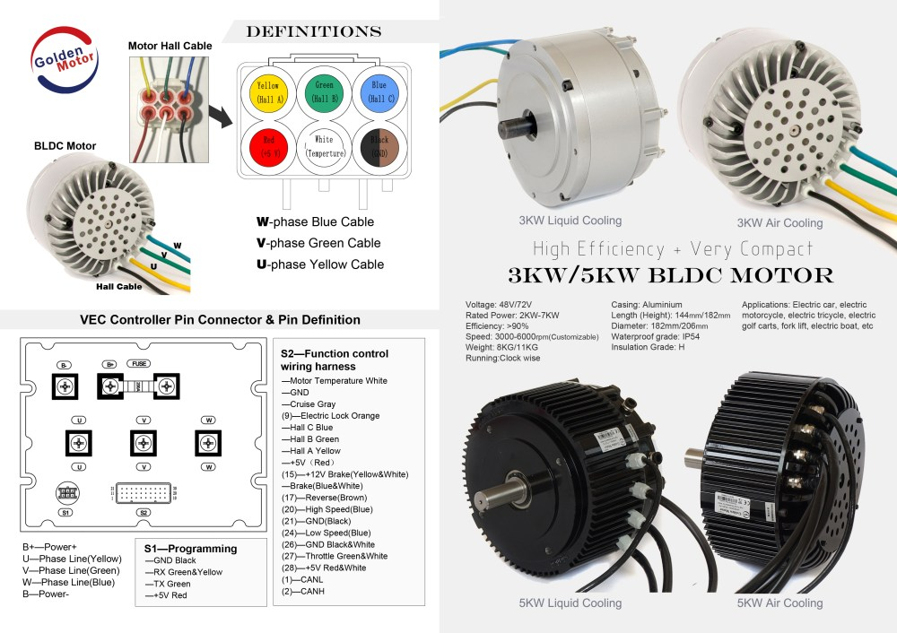medium resolution of hpm3000 hpm5000 motor wiring