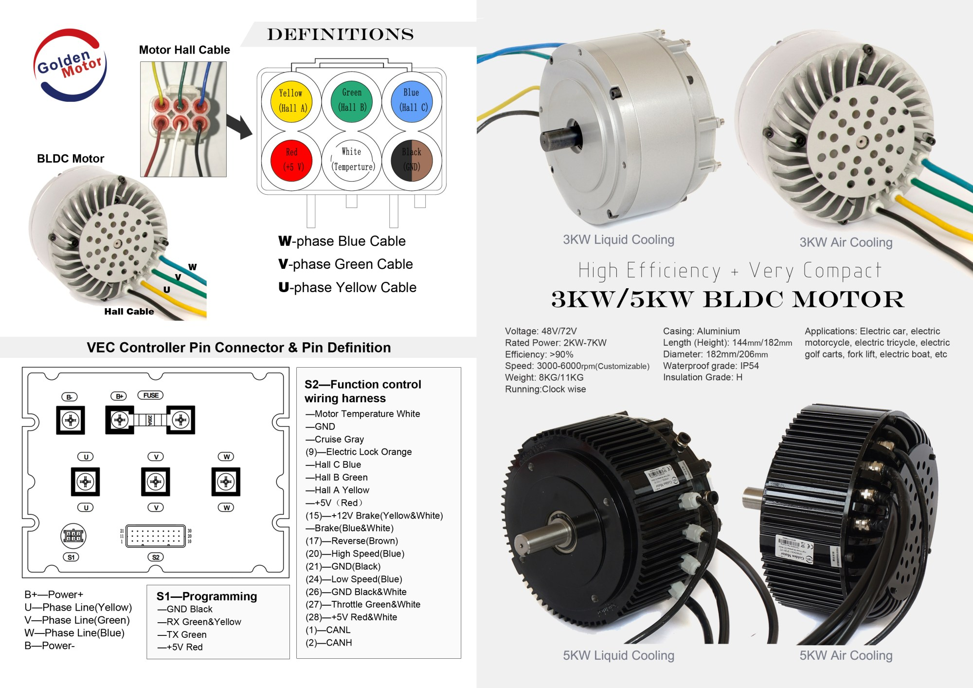 hight resolution of hpm3000 hpm5000 motor wiring