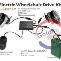 Wheel Chair Motor High Bar Stool Portable Electric Wheelchair Folding Brushless Left Side