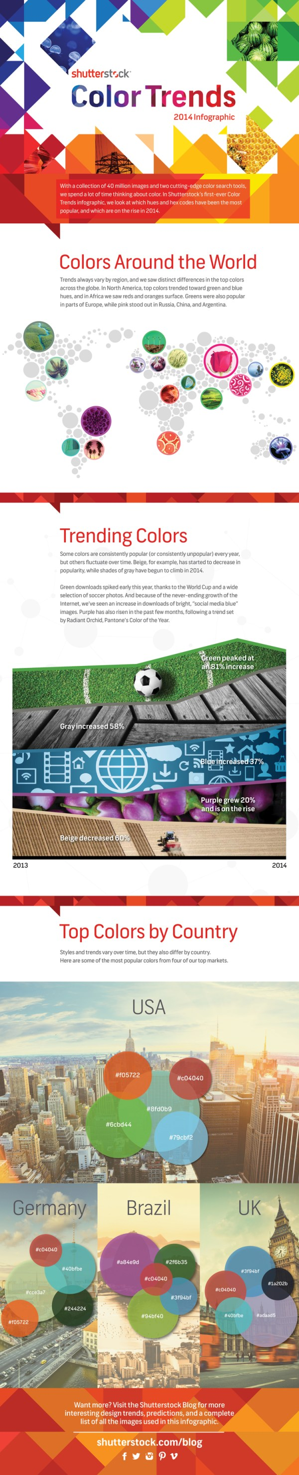 Color Trends 2014 Infographic