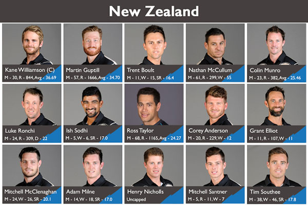 The Black Caps New Zealand